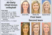 Rams lead All-DC-U volleyball team picks