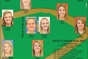 Riverdale's Farmer, Upper's Young lead All-DC-U softball