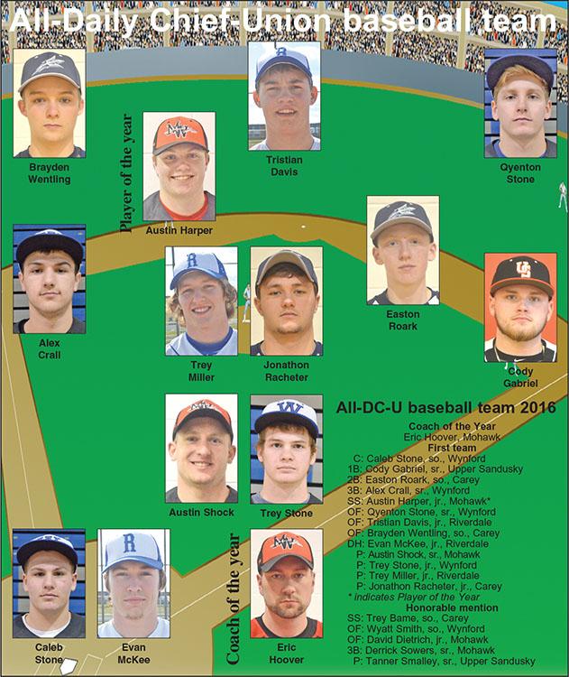 All DC-U baseball team